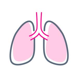 Coronavirus Symptom: Shortness of Breath