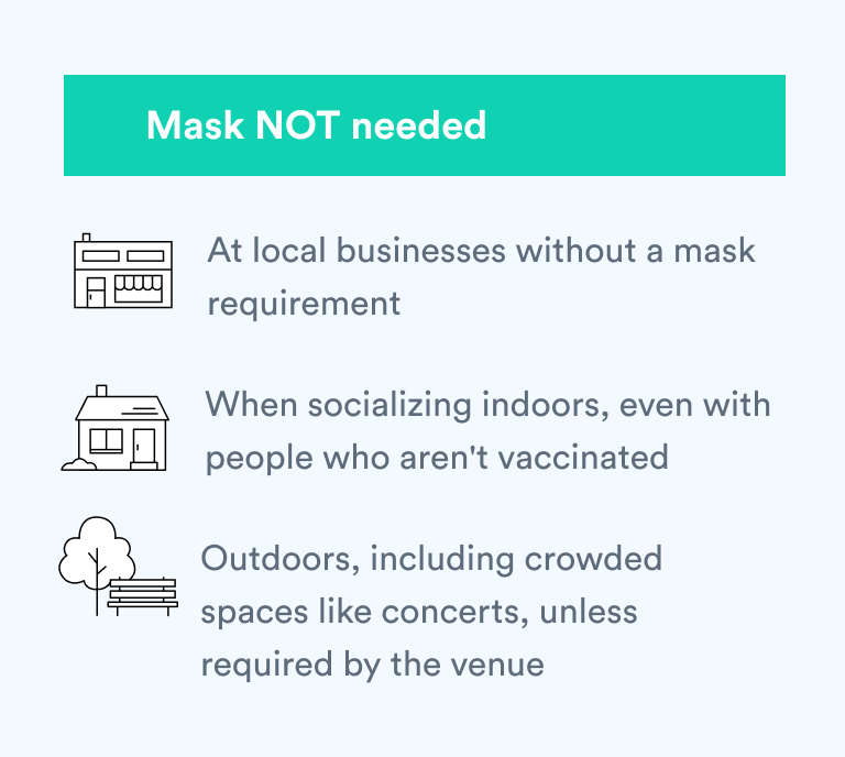 Vaccinated people don't need a mask when...
