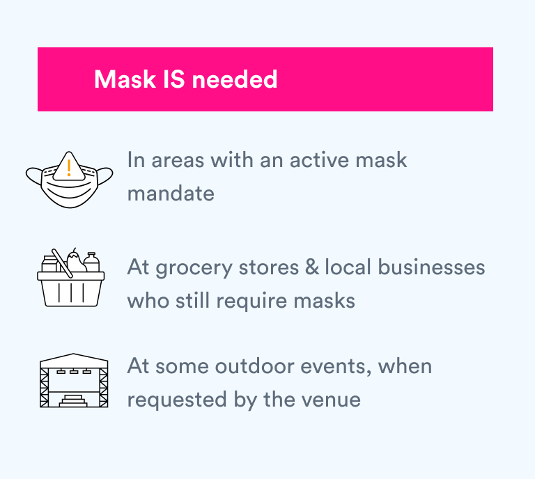 Vaccinated people still need a mask when...