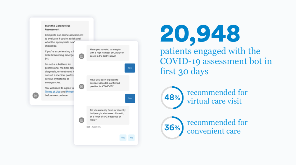 MultiCare - COVID-19 Assessment Bot Results