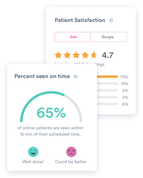 Track patient experience and satisfaction